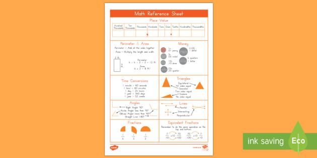 4th Grade Math Reference Activity Sheets USA
