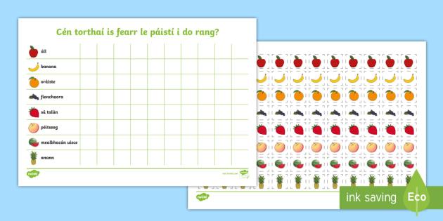 Favourite Fruit Pictogram Activity Sheet Gaeilge - Food, pictogram, information handling, fruit, sorting, bia, pictiúrgram, worksheet, laimhseáil son