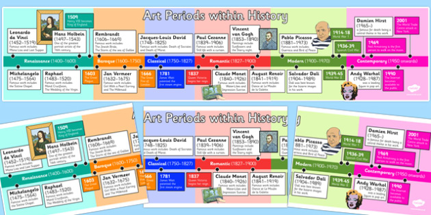 History of Art Timeline - history, art, timeline, time, artists