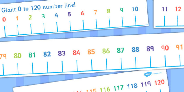 Giant 0 to 120 Number Line - large, numbers, numeracy, visual