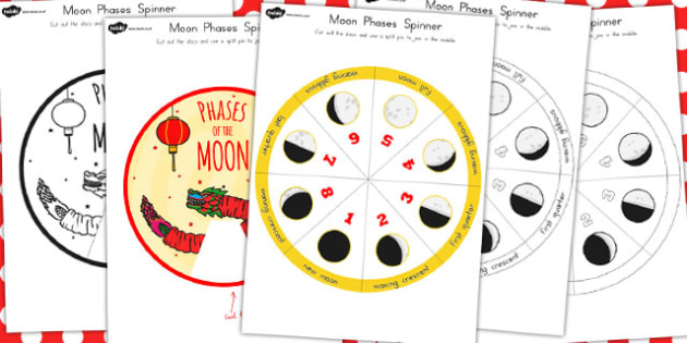 Chinese New Year Themed Phases of the Moon Visual Aid - australia