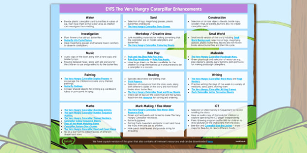 EYFS Enhancement Ideas to Support Teaching on The Very Hungry Caterpillar - caterpillar