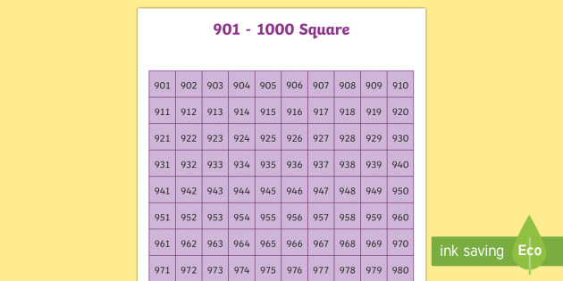 901-1000 Square - number square, hundred square, number, numbers, square, count, 901-1000