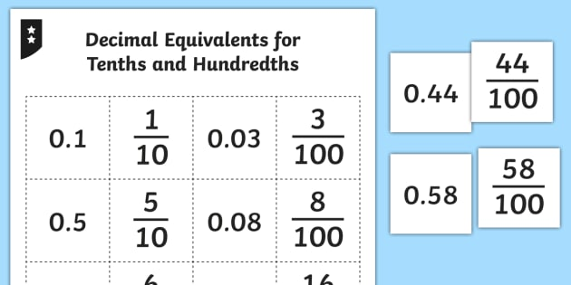 Decimal Equivalents for Tenths and Hundredths Matching Cards - tenths, hundredths, decimal tenths, decimal hundredths, fraction decimal equivalents, decimal, fract