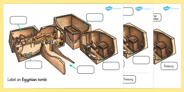 Label the Ancient Egyptian Tomb Activity - egypt, history, tomb