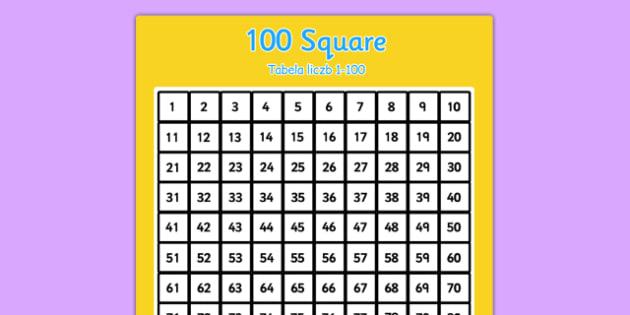 100 Square Polish Translation - polish, Number square, hundred square, Counting, Numbers 0-100