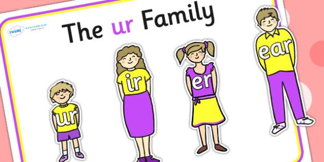 Ur Sound Family Cut Outs - sound families, sounds, cutouts, cut