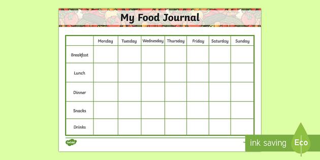 My Healthy Eating Food Journal - healthy eating, healthy eating food journal, food journal, food diary, healthy eating food diary, food table, food record