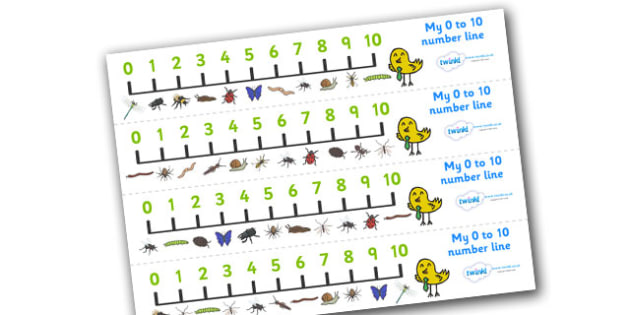 Minibeasts Number Line 0-10 (Detailed Version) -  Numberline, minibeasts, Counting, Numberline, Number line, Counting on, Counting back