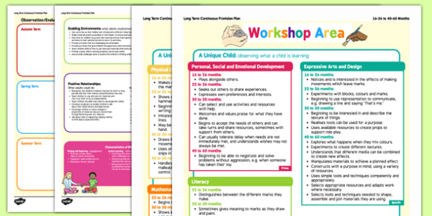 EYFS Workshop Area Continuous Provision Plan Posters 16- 26 to 40-60 Months