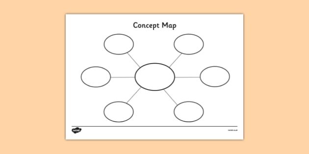 Concept Map Template  Concept Maps Concept Map Template