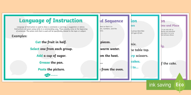Procedure Language Types of Words Display Posters-Australia