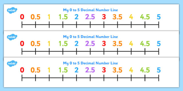Counting In Half Decimals Number Line - fractions, place value