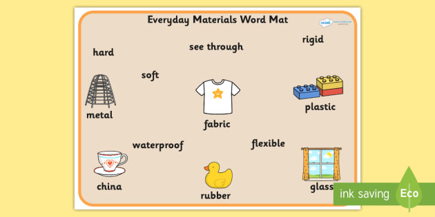 Everyday Materials Word Mat - material, materials, visual aid