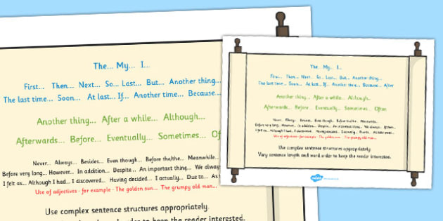 VCOP Openers on Scroll (A4) - VCOP, openers, sentence openers, sentence structure, sentences, building, scroll, scrolls, A4