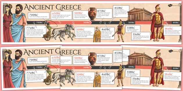 Ancient Greece Timeline - greece, greeks, history, visual aids