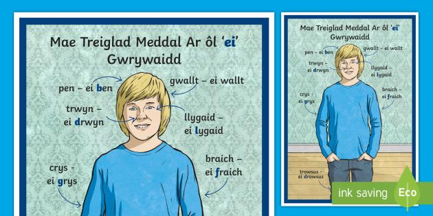 Treiglad Meddal Ar ôl  'ei' Gwrywaidd A4 Display Poster - Mutations Posters / Posteri Treigladau, treiglad meddal, arddangod, ysgrifennu, Iaith, Cymraeg, gwry