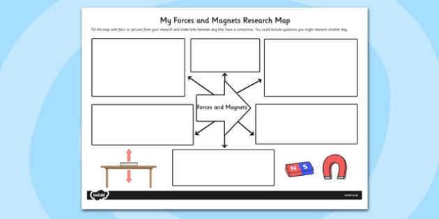 Forces and Magnets Themed Research Map - research map, research