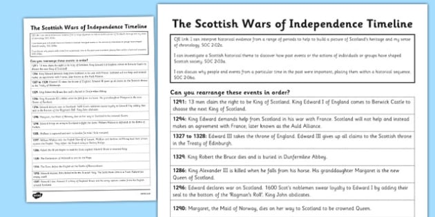 Scottish Wars of Independence Event Rearranging Activity Sheet, worksheet