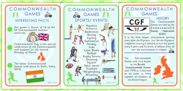 Commonwealth Games Information Posters - commonwealth, posters