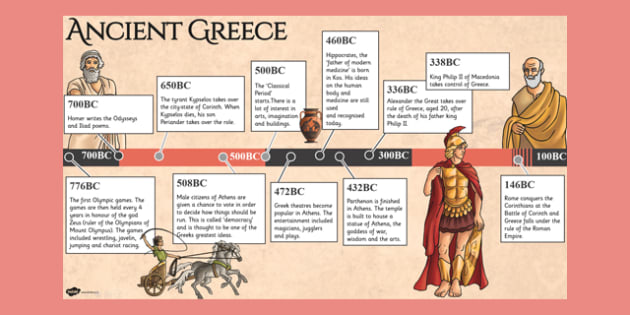 Greece Timeline PowerPoint - ancient greece, timeline