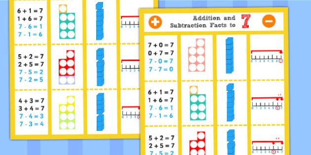 Addition and Subtraction Facts to 7 Display Poster - poster, fact