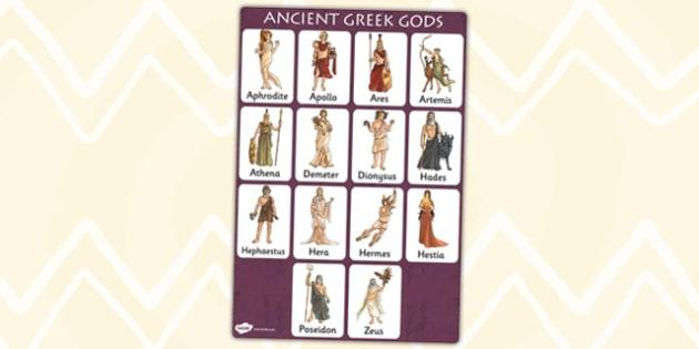 Ancient Greek Gods Vocabulary Poster - vocab, visual aid, greece