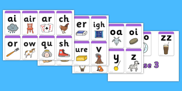 Phase 3 Wall Display - Banner, display, Phase 2, phase two, Phases, Foundation, Literacy, Letters and Sounds, display banner, DfES, display phonemes, Phase 3, Phase three