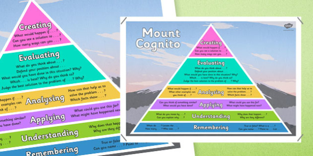 Blooms Taxonomy Questioning Frames Mountain - mountain, frames
