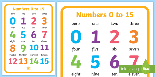 0 15 Numbers Poster - 0-15, numbers, counting, numberline, poster, display poster, poster for display, classroom display, display, display numbers