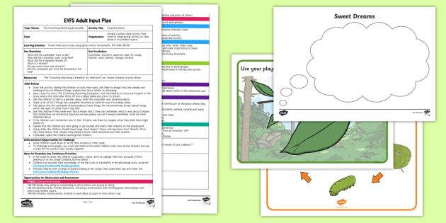 EYFS Sweet Dreams Adult Input Plan and Resource Pack - The Crunching Munching Caterpillar, Sheridan Cain, life cycle of a butterfly, dreams, speaking, phys
