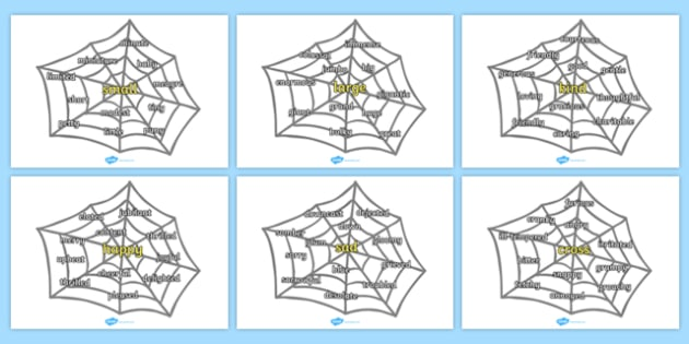 Synonyms (on Spiderwebs) - synonyms, words, find synonyms, spider web, spider, different, word, activity, KS2