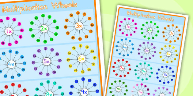 Multiplication Wheel Aid Poster - australia, multiplication, wheel, aid
