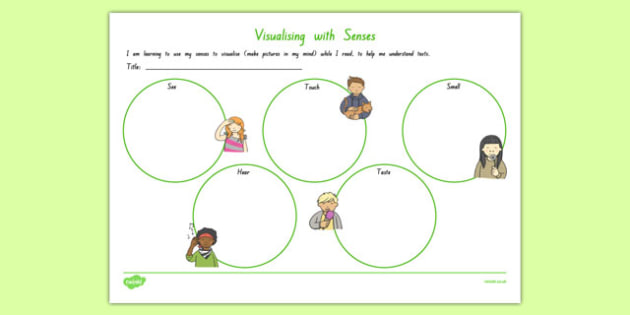 Visualising with All 5 Senses Activity Sheet, worksheet