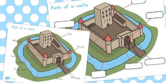 Labelled Diagram of a Castle - australia, diagram, castle, label