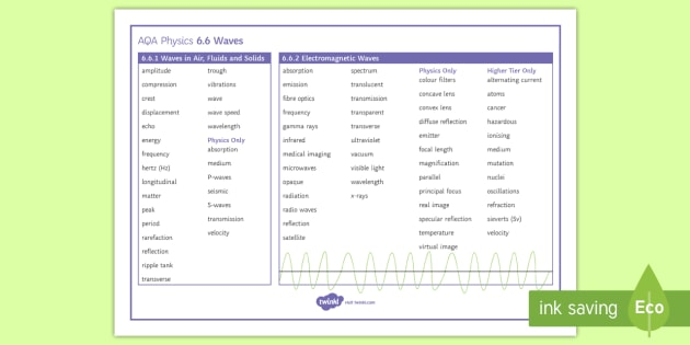 AQA Physics 6.6 Waves Word Mat - Word Mat, AQA, GCSE, Physics, wave, waves, transverse, longitudinal, EMS, electromagnetic, spectrum,