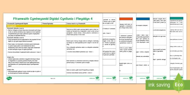 Fframwaith Cymhwysedd Digidol Cynllunio Gwag i Flwyddyn 4 Poster Arddangos A4 - Digital Competence Framework, Fframwaith Cymhwysedd Digidol, Cynllunio, Cyfnod Allweddol 2, Blwyddyn