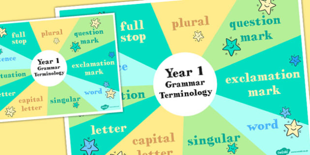 Year 1 Vocabulary Grammar and Punctuation Terminology Poster 4xA4