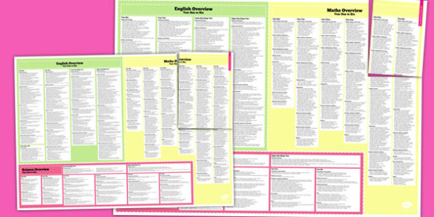 Curriculum Overview Core Subjects Year 1 to Year 6 - overview