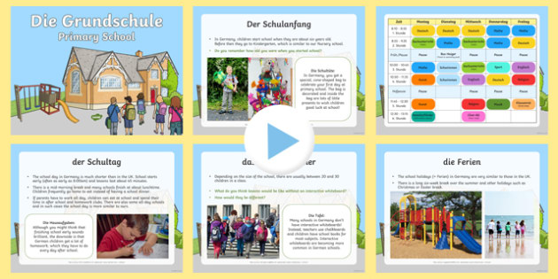 Going to Primary School in Germany Information PowerPoint