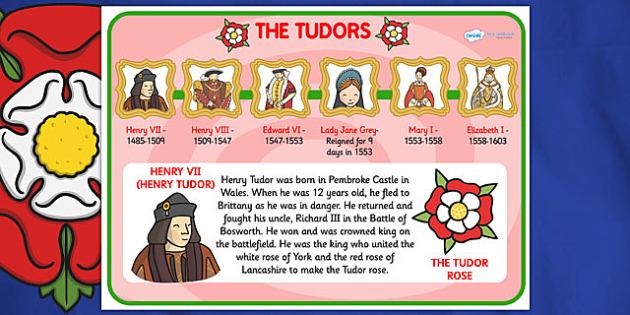 Tudors Facts Poster - the tudors, tudors poster, tudors information posters, tudor facts poster, tudors display poster, tudor timeline, ks2 history