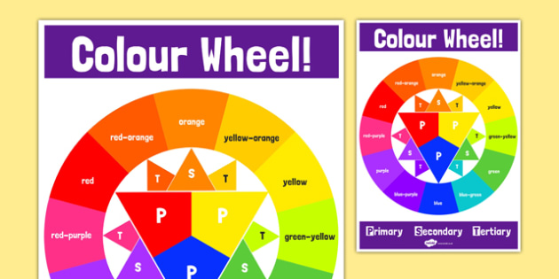 Primary Secondary and Tertiary Colour Wheel Poster - Tertiary