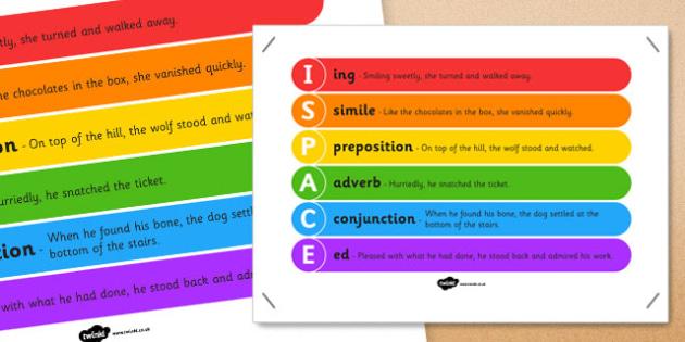 ISPACE Openers - ispace, openers, ispace openers, ing, simile, preposition, adverb, conjunction, ed