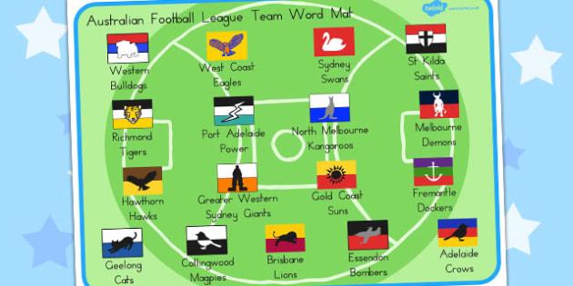 Australian Football League Team Word Mat - AFL, sports, words
