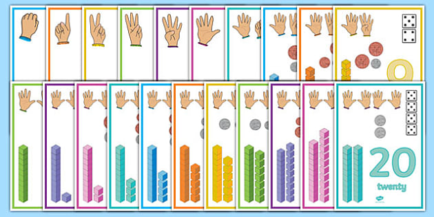 Visual Number Line Posters 0-20 Dienes - visual, number line, posters, display, 0-20, dienes