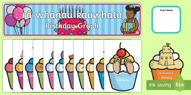 Birthday Graph Display Pack Te Reo Māori/English - birthdays, Te Reo, Maori, graphs, statistics, pictograph, cupcakes