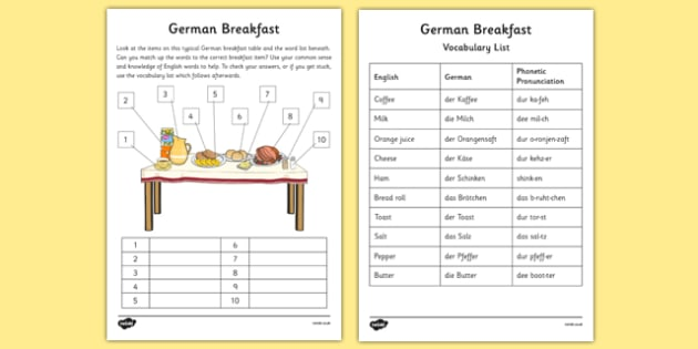 German Breakfast Label and Learn - german, breakfast, label, learn, food