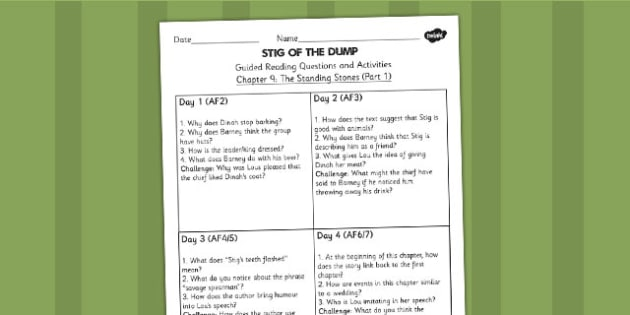 Stig of the Dump Guided Reading Questions Chapter 9 Part 1