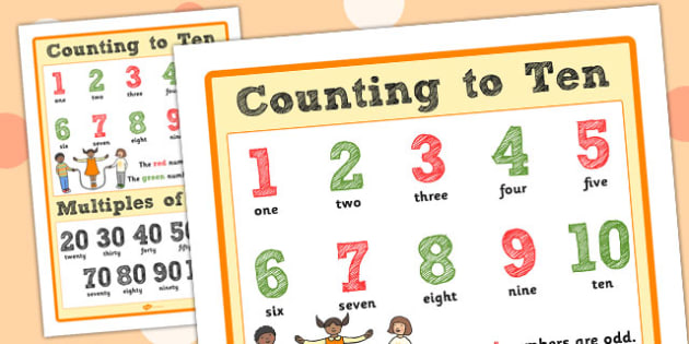 Numbers Large Display Poster - counting, counting aid, count