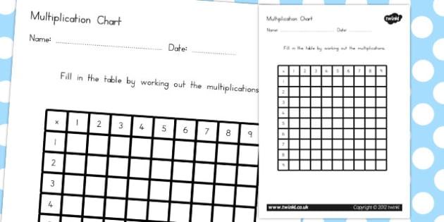 Multiplication Chart - australia, multiplication, chart, numbers